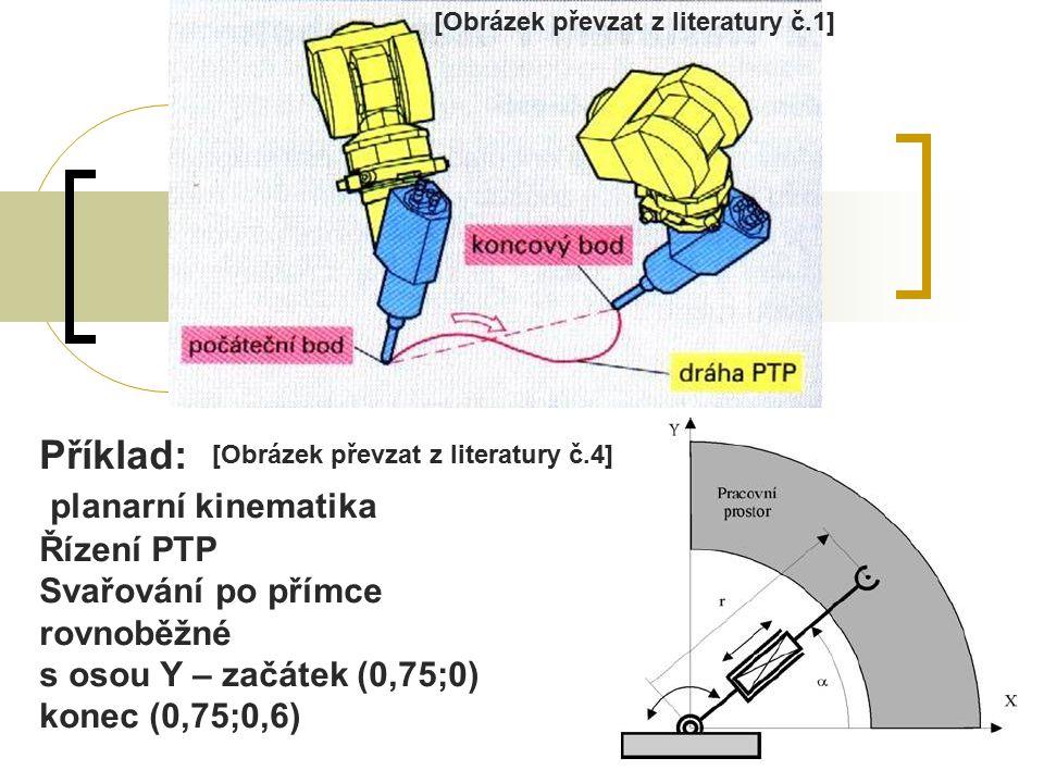 Příklad: planarní kinematika Řízení PTP Svařování po přímce rovnoběžné s osou Y – začátek (0,75;0) konec (0,75;0,6) [Obrázek převzat z literatury č.1]