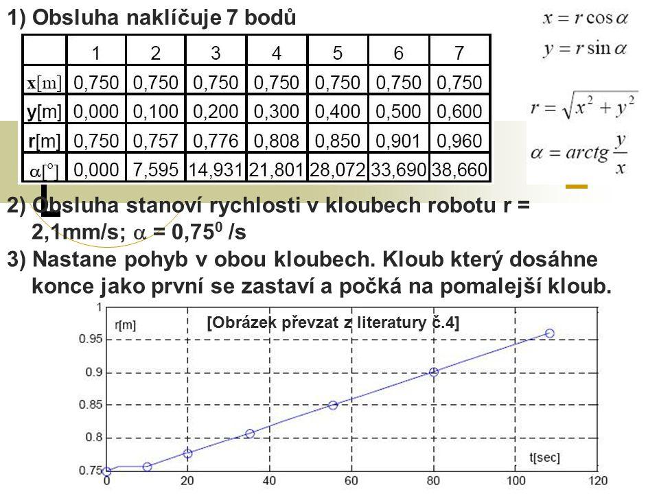 1) Obsluha naklíčuje 7 bodů 2) Obsluha stanoví rychlosti v kloubech robotu r = 2,1mm/s;  = 0,75 0 /s 3) Nastane pohyb v obou kloubech. Kloub který do