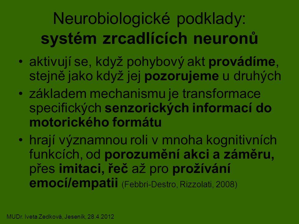 Neurobiologické podklady: systém zrcadlících neuronů aktivují se, když pohybový akt provádíme, stejně jako když jej pozorujeme u druhých základem mechanismu je transformace specifických senzorických informací do motorického formátu hrají významnou roli v mnoha kognitivních funkcích, od porozumění akci a záměru, přes imitaci, řeč až pro prožívání emocí/empatii (Febbri-Destro, Rizzolati, 2008) MUDr.