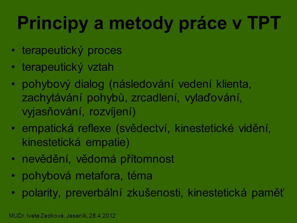 Principy a metody práce v TPT terapeutický proces terapeutický vztah pohybový dialog (následování vedení klienta, zachytávání pohybů, zrcadlení, vylaďování, vyjasňování, rozvíjení) empatická reflexe (svědectví, kinestetické vidění, kinestetická empatie) nevědění, vědomá přítomnost pohybová metafora, téma polarity, preverbální zkušenosti, kinestetická paměť MUDr.