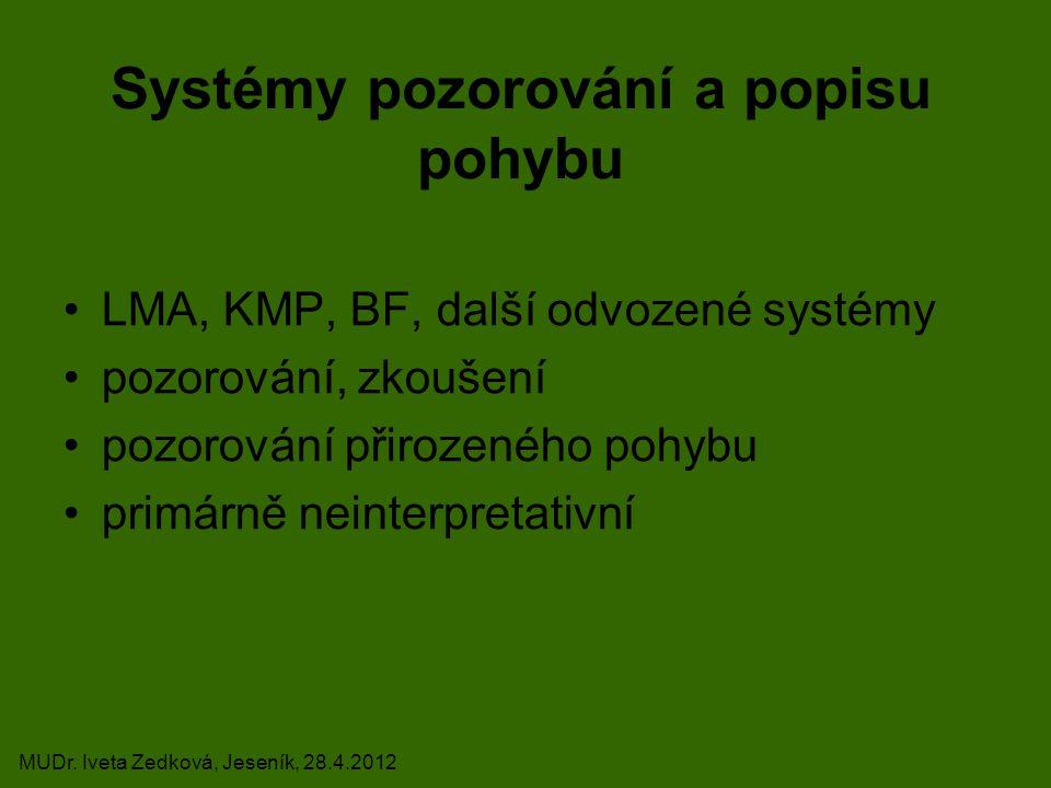 Systémy pozorování a popisu pohybu LMA, KMP, BF, další odvozené systémy pozorování, zkoušení pozorování přirozeného pohybu primárně neinterpretativní MUDr.