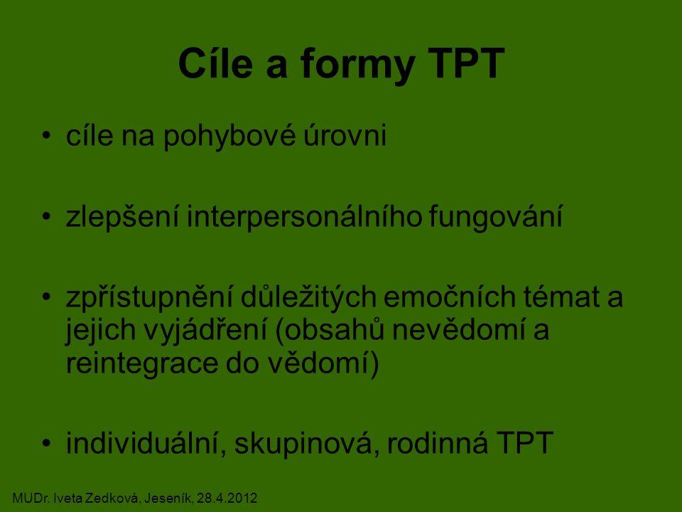Cíle a formy TPT cíle na pohybové úrovni zlepšení interpersonálního fungování zpřístupnění důležitých emočních témat a jejich vyjádření (obsahů nevědomí a reintegrace do vědomí) individuální, skupinová, rodinná TPT MUDr.