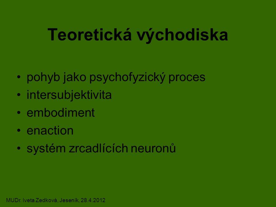 Teoretická východiska pohyb jako psychofyzický proces intersubjektivita embodiment enaction systém zrcadlících neuronů MUDr. Iveta Zedková, Jeseník, 2