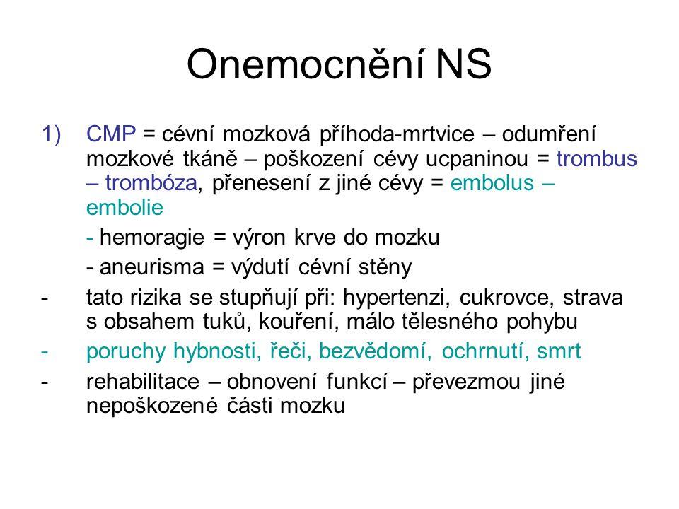 Onemocnění NS 1)CMP = cévní mozková příhoda-mrtvice – odumření mozkové tkáně – poškození cévy ucpaninou = trombus – trombóza, přenesení z jiné cévy =