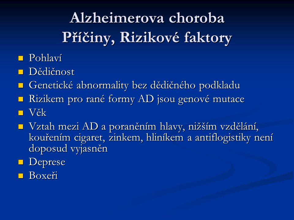 Alzheimerova choroba Příčiny, Rizikové faktory Pohlaví Pohlaví Dědičnost Dědičnost Genetické abnormality bez dědičného podkladu Genetické abnormality bez dědičného podkladu Rizikem pro rané formy AD jsou genové mutace Rizikem pro rané formy AD jsou genové mutace Věk Věk Vztah mezi AD a poraněním hlavy, nižším vzdělání, kouřením cigaret, zinkem, hliníkem a antiflogistiky není doposud vyjasněn Vztah mezi AD a poraněním hlavy, nižším vzdělání, kouřením cigaret, zinkem, hliníkem a antiflogistiky není doposud vyjasněn Deprese Deprese Boxeři Boxeři