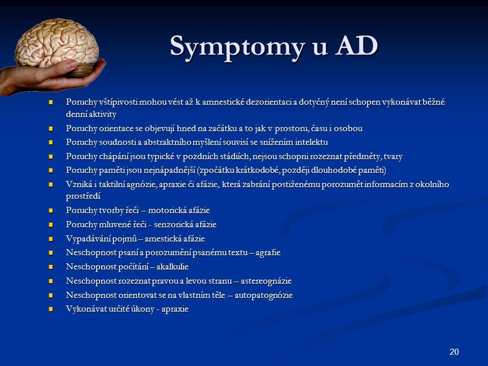 20 Symptomy u AD Symptomy u AD Poruchy vštípivosti mohou vést až k amnestické dezorientaci a dotyčný není schopen vykonávat běžné denní aktivity Poruc