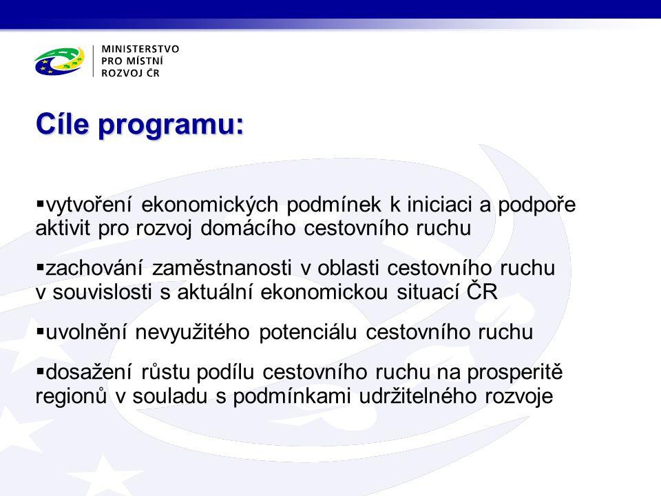  vytvoření ekonomických podmínek k iniciaci a podpoře aktivit pro rozvoj domácího cestovního ruchu  zachování zaměstnanosti v oblasti cestovního ruchu v souvislosti s aktuální ekonomickou situací ČR  uvolnění nevyužitého potenciálu cestovního ruchu  dosažení růstu podílu cestovního ruchu na prosperitě regionů v souladu s podmínkami udržitelného rozvoje Cíle programu: