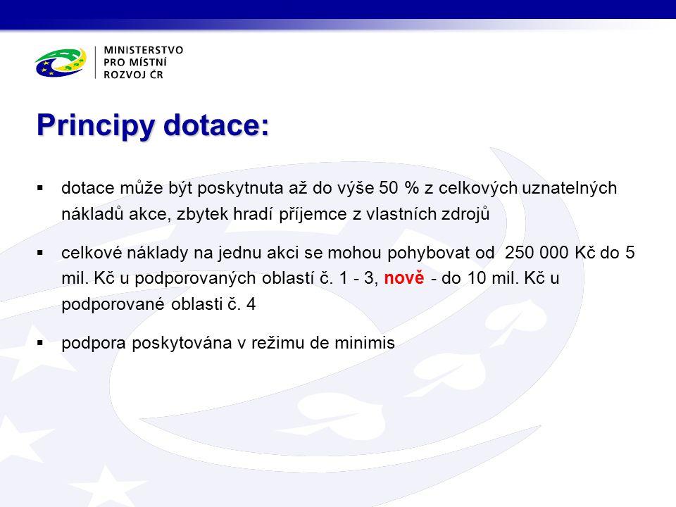 Bilance Programu 2010 - 2014