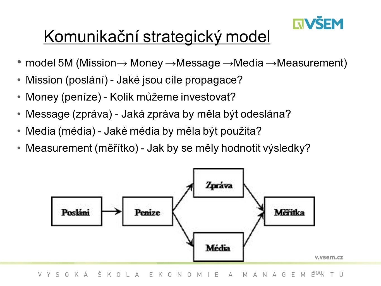 100 Komunikační strategický model model 5M (Mission→ Money →Message →Media →Measurement) Mission (poslání) - Jaké jsou cíle propagace.