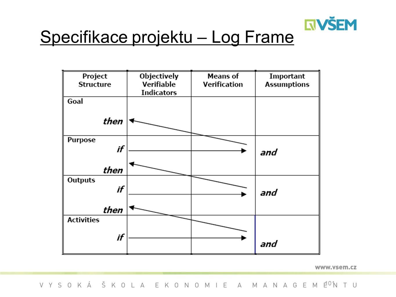 Specifikace projektu – Log Frame 101