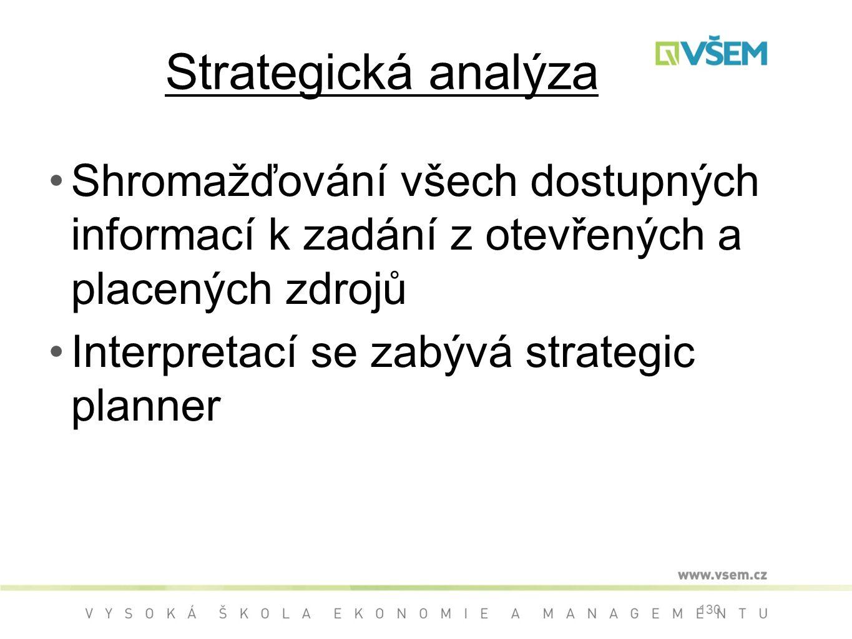 Strategická analýza Shromažďování všech dostupných informací k zadání z otevřených a placených zdrojů Interpretací se zabývá strategic planner 130