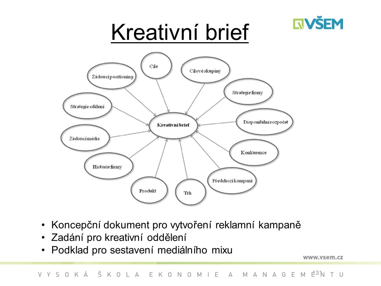 Kreativní brief 131 Koncepční dokument pro vytvoření reklamní kampaně Zadání pro kreativní oddělení Podklad pro sestavení mediálního mixu