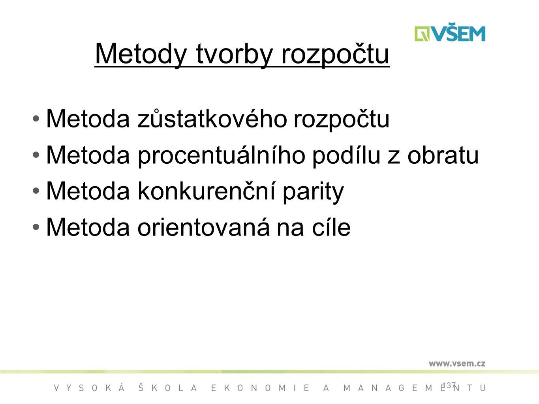 Metody tvorby rozpočtu Metoda zůstatkového rozpočtu Metoda procentuálního podílu z obratu Metoda konkurenční parity Metoda orientovaná na cíle 137