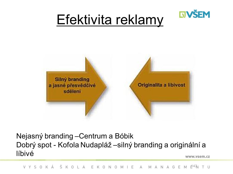 Efektivita reklamy 143 Nejasný branding –Centrum a Bóbik Dobrý spot - Kofola Nudapláž –silný branding a originální a líbivé