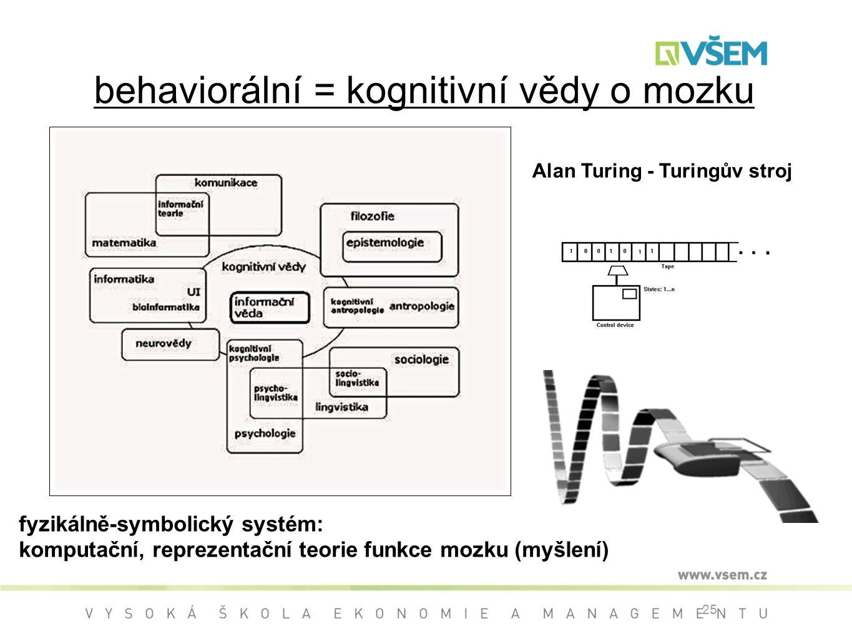 25 behaviorální = kognitivní vědy o mozku Alan Turing - Turingův stroj fyzikálně-symbolický systém: komputační, reprezentační teorie funkce mozku (myšlení)