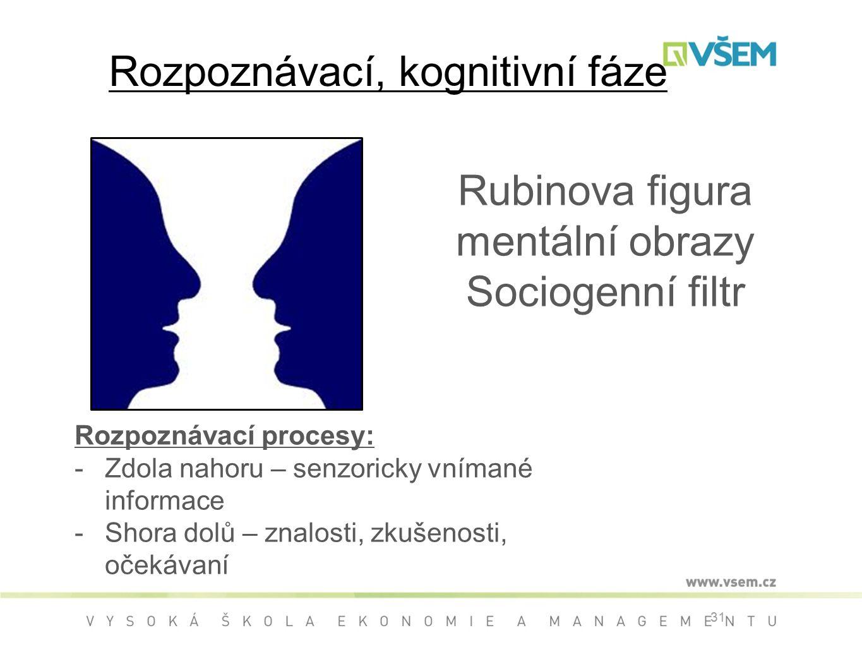 31 Rozpoznávací, kognitivní fáze Rubinova figura mentální obrazy Sociogenní filtr Rozpoznávací procesy: -Zdola nahoru – senzoricky vnímané informace -Shora dolů – znalosti, zkušenosti, očekávaní