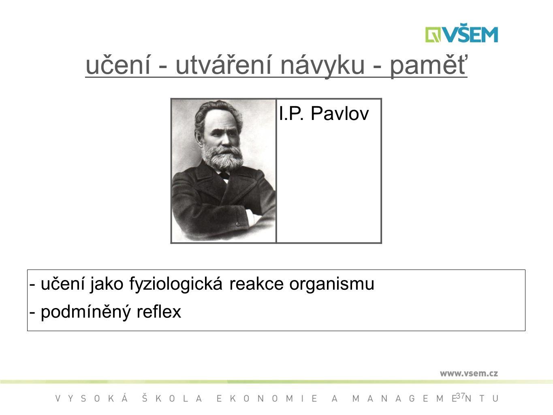37 - učení jako fyziologická reakce organismu - podmíněný reflex I.P.