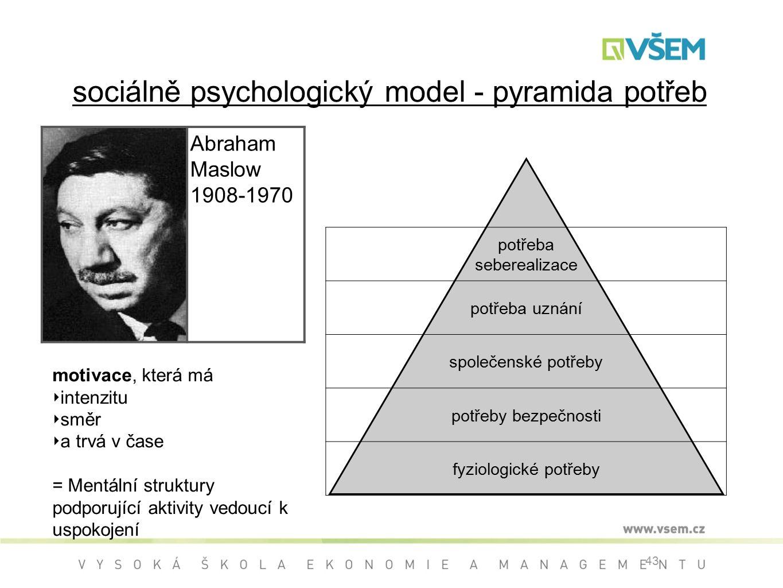 43 sociálně psychologický model - pyramida potřeb Abraham Maslow 1908-1970 potřeba seberealizace potřeba uznání společenské potřeby potřeby bezpečnosti fyziologické potřeby motivace, která má ‣ intenzitu ‣ směr ‣ a trvá v čase = Mentální struktury podporující aktivity vedoucí k uspokojení