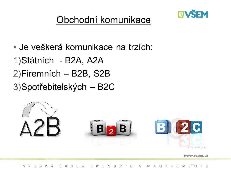 Obchodní komunikace Je veškerá komunikace na trzích: 1)Státních - B2A, A2A 2)Firemních – B2B, S2B 3)Spotřebitelských – B2C 55