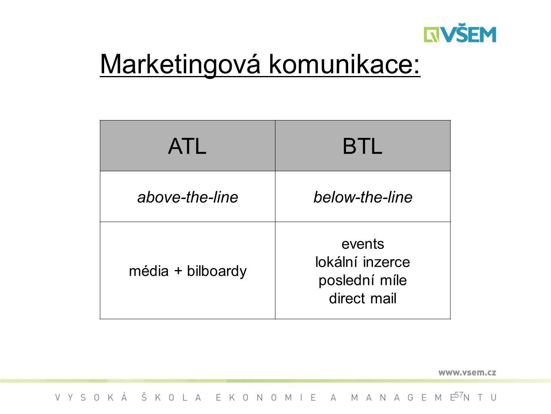 57 Marketingová komunikace: ATLBTL above-the-linebelow-the-line média + bilboardy events lokální inzerce poslední míle direct mail