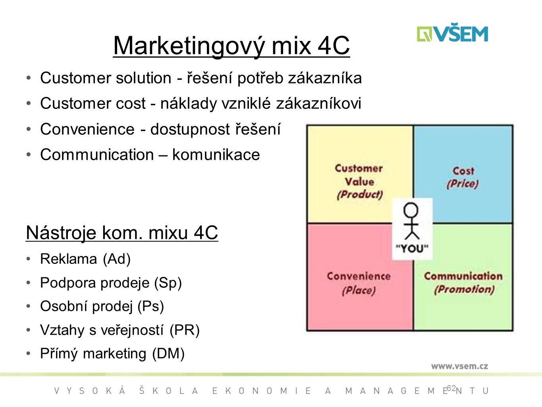 Marketingový mix 4C Customer solution - řešení potřeb zákazníka Customer cost - náklady vzniklé zákazníkovi Convenience - dostupnost řešení Communication – komunikace Nástroje kom.