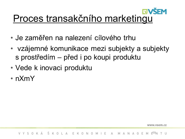Proces transakčního marketingu Je zaměřen na nalezení cílového trhu vzájemné komunikace mezi subjekty a subjekty s prostředím – před i po koupi produktu Vede k inovaci produktu nXmY 68
