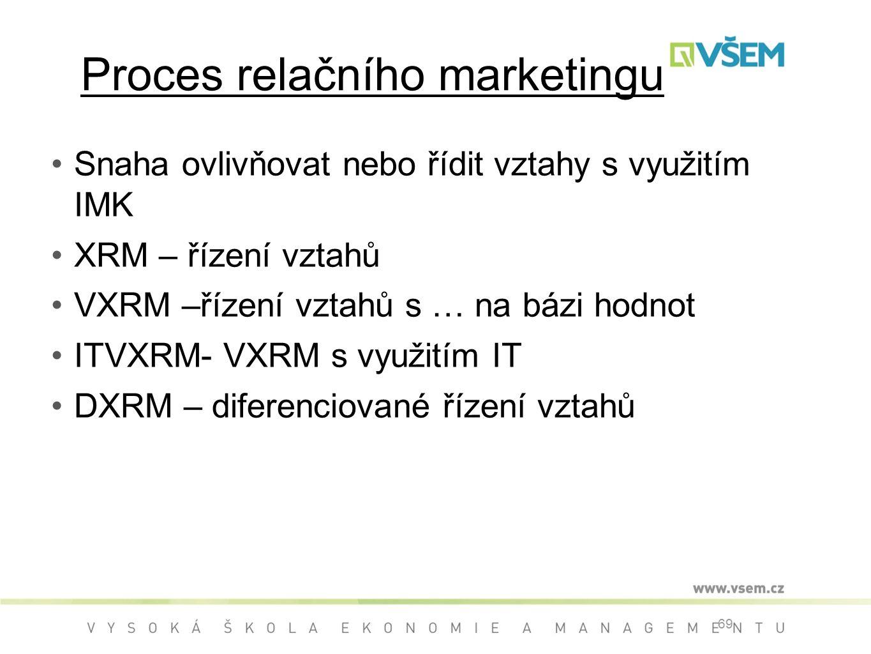 Proces relačního marketingu Snaha ovlivňovat nebo řídit vztahy s využitím IMK XRM – řízení vztahů VXRM –řízení vztahů s … na bázi hodnot ITVXRM- VXRM s využitím IT DXRM – diferenciované řízení vztahů 69