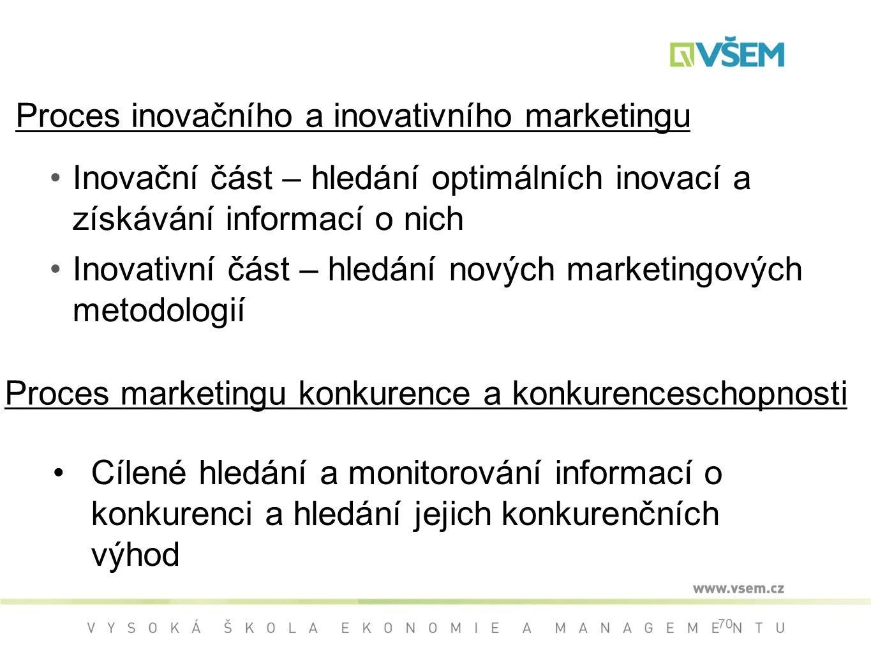Proces inovačního a inovativního marketingu Inovační část – hledání optimálních inovací a získávání informací o nich Inovativní část – hledání nových marketingových metodologií 70 Proces marketingu konkurence a konkurenceschopnosti Cílené hledání a monitorování informací o konkurenci a hledání jejich konkurenčních výhod