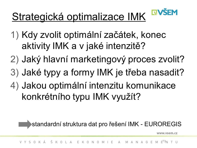 Strategická optimalizace IMK 1)Kdy zvolit optimální začátek, konec aktivity IMK a v jaké intenzitě.