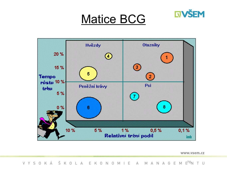 Matice BCG 76
