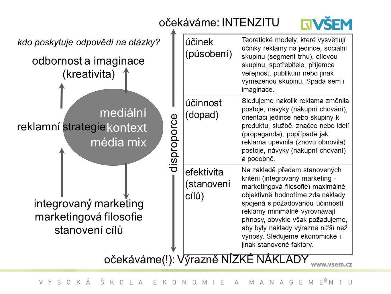 8 mediální kontext média mix účinek (působení) Teoretické modely, které vysvětlují účinky reklamy na jedince, sociální skupinu (segment trhu), cílovou skupinu, spotřebitele, příjemce veřejnost, publikum nebo jinak vymezenou skupinu.