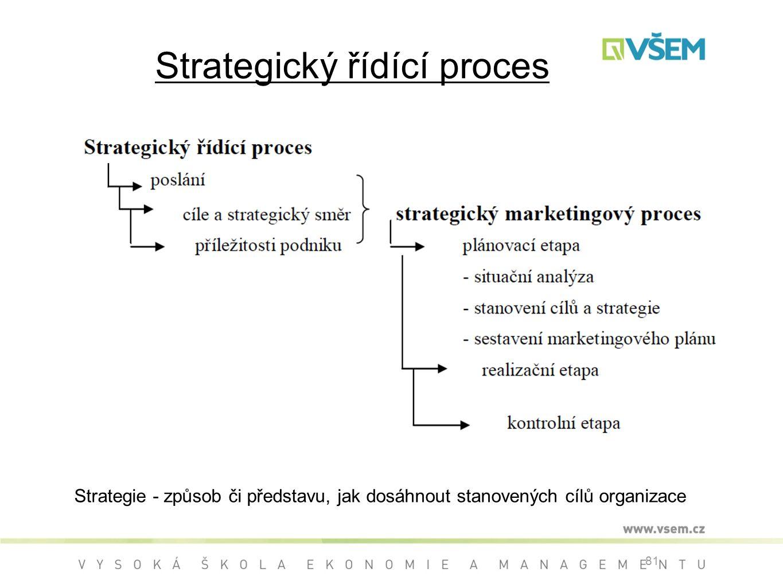 Strategický řídící proces 81 Strategie - způsob či představu, jak dosáhnout stanovených cílů organizace