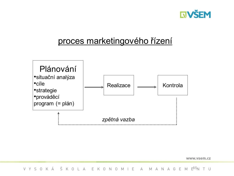 85 proces marketingového řízení RealizaceKontrola Plánování situační analýza cíle strategie prováděcí program (= plán) zpětná vazba