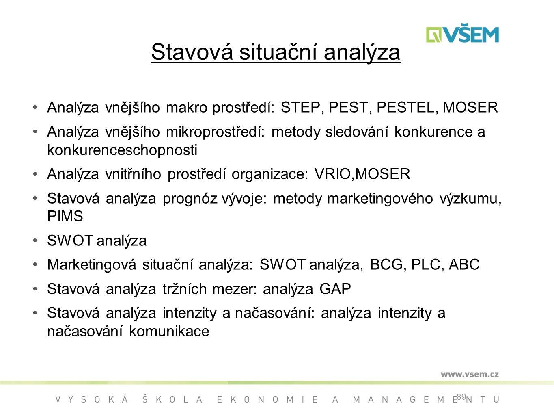 Analýza vnějšího makro prostředí: STEP, PEST, PESTEL, MOSER Analýza vnějšího mikroprostředí: metody sledování konkurence a konkurenceschopnosti Analýza vnitřního prostředí organizace: VRIO,MOSER Stavová analýza prognóz vývoje: metody marketingového výzkumu, PIMS SWOT analýza Marketingová situační analýza: SWOT analýza, BCG, PLC, ABC Stavová analýza tržních mezer: analýza GAP Stavová analýza intenzity a načasování: analýza intenzity a načasování komunikace 89 Stavová situační analýza