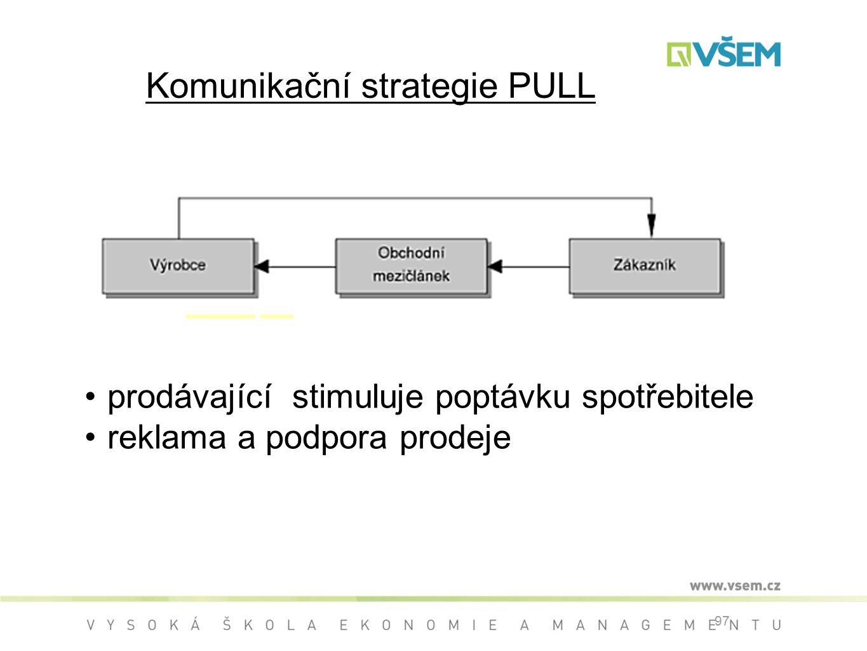 Komunikační strategie PULL 97 prodávající stimuluje poptávku spotřebitele reklama a podpora prodeje