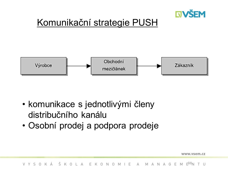 Komunikační strategie PUSH 98 komunikace s jednotlivými členy distribučního kanálu Osobní prodej a podpora prodeje