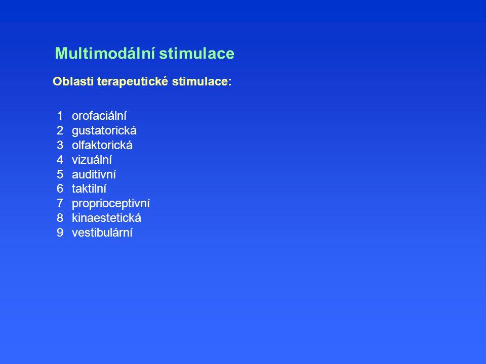 Multimodální stimulace orofaciální gustatorická olfaktorická vizuální auditivní taktilní proprioceptivní kinaestetická vestibulární Oblasti terapeutické stimulace: 123456789123456789