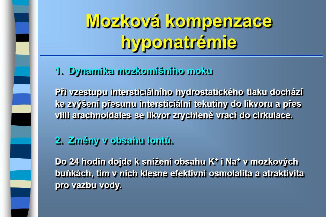 Mozková kompenzace hyponatrémie 1. Dynamika mozkomíšního moku Při vzestupu intersticiálního hydrostatického tlaku dochází ke zvýšení přesunu interstic
