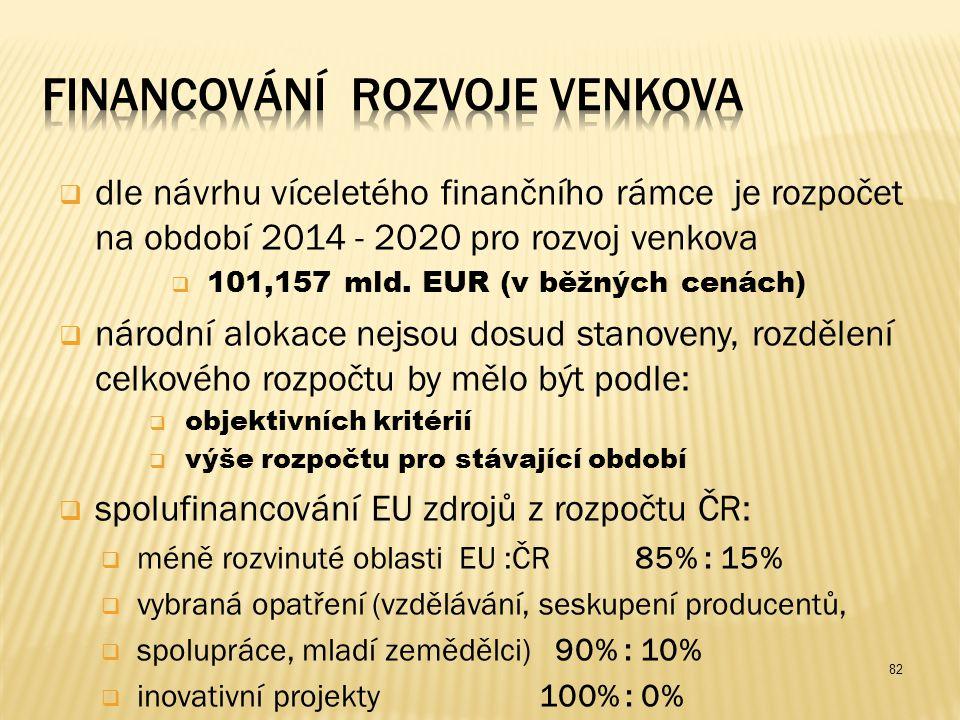  dle návrhu víceletého finančního rámce je rozpočet na období 2014 - 2020 pro rozvoj venkova  101,157 mld. EUR (v běžných cenách)  národní alokace