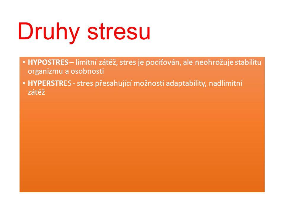 Druhy stresu HYPOSTRES – limitní zátěž, stres je pociťován, ale neohrožuje stabilitu organizmu a osobnosti HYPERSTRES - stres přesahující možnosti ada