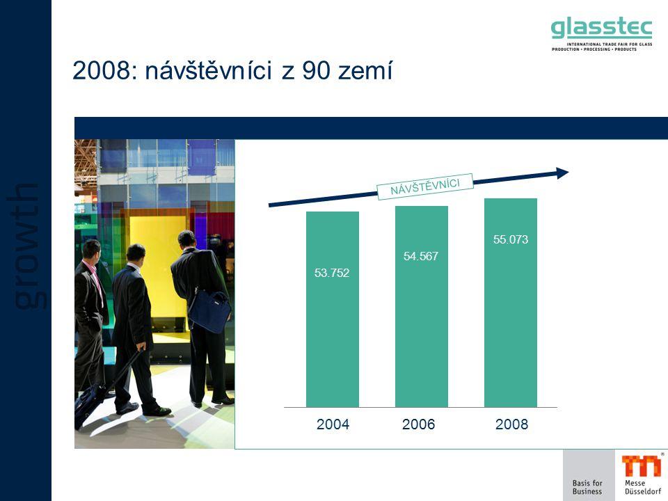 200420062008 53.752 54.567 55.073 NÁVŠTĚVNÍCI 2008: návštěvníci z 90 zemí