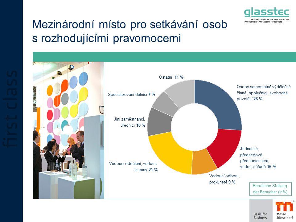 Hodnocení návštěvníků glasstec 2008 Veletrh glasstec plní veškerá očekávání Spokojeno 97 % Nespokojena 3 %
