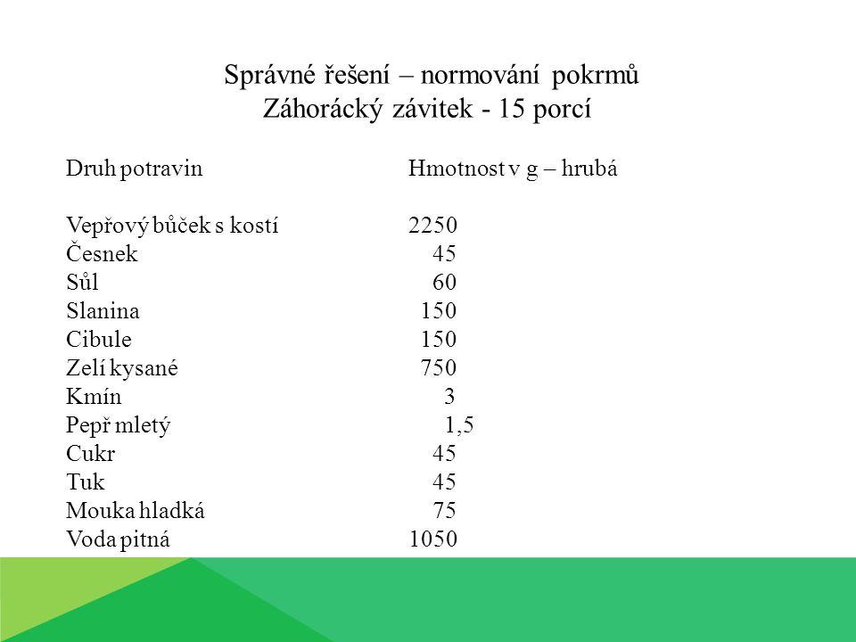 Správné řešení – normování pokrmů Záhorácký závitek - 15 porcí Druh potravin Hmotnost v g – hrubá Vepřový bůček s kostí 2250 Česnek 45 Sůl 60 Slanina