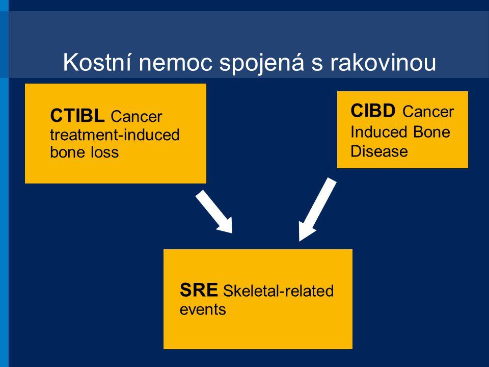 Kostní nemoc spojená s rakovinou SRE Skeletal-related events CIBD Cancer Induced Bone Disease CTIBL Cancer treatment-induced bone loss