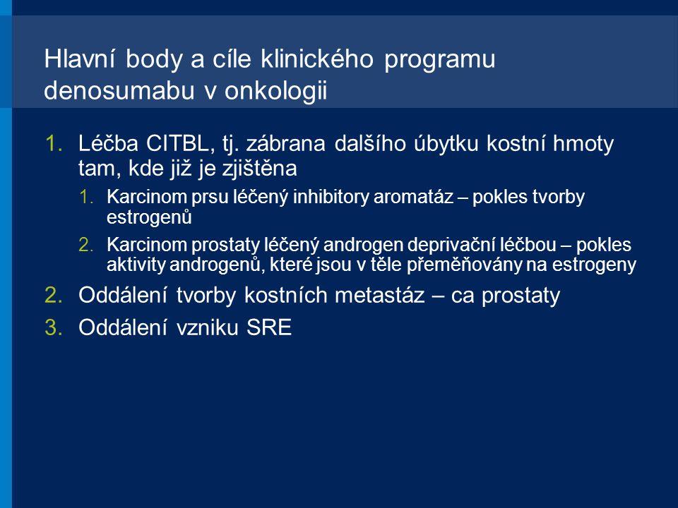 Hlavní body a cíle klinického programu denosumabu v onkologii 1.Léčba CITBL, tj. zábrana dalšího úbytku kostní hmoty tam, kde již je zjištěna 1.Karcin