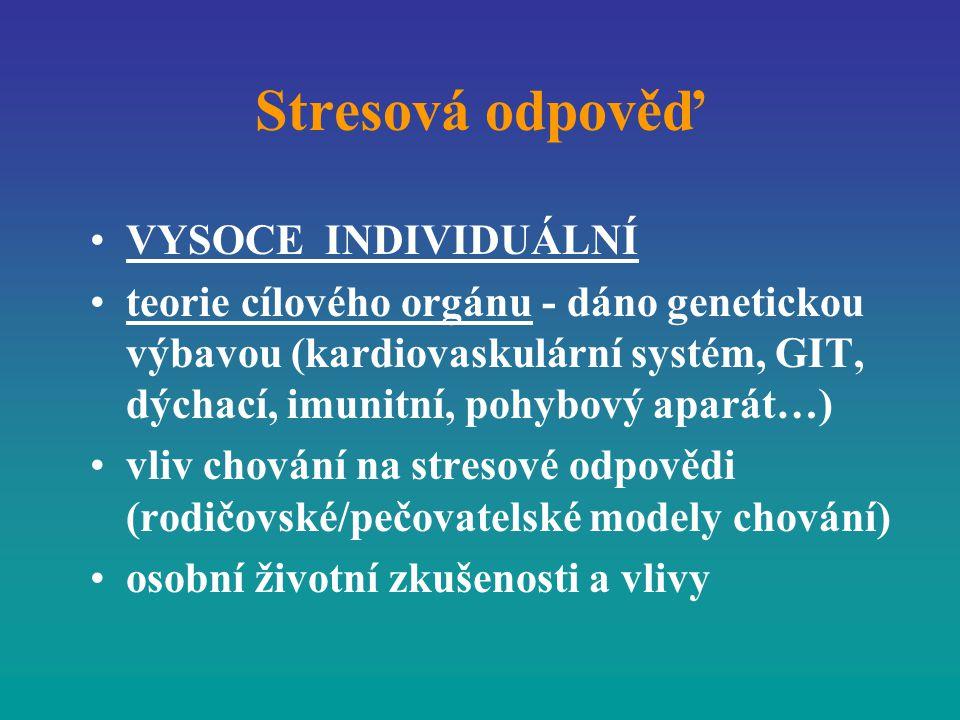Stresová odpověď VYSOCE INDIVIDUÁLNÍ teorie cílového orgánu - dáno genetickou výbavou (kardiovaskulární systém, GIT, dýchací, imunitní, pohybový apará