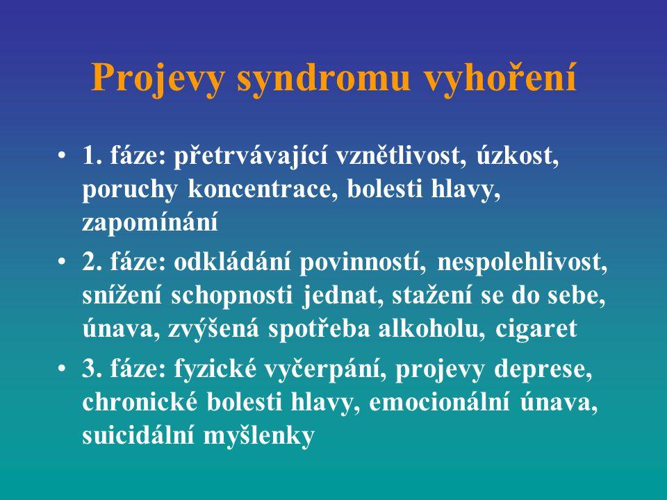 Projevy syndromu vyhoření 1. fáze: přetrvávající vznětlivost, úzkost, poruchy koncentrace, bolesti hlavy, zapomínání 2. fáze: odkládání povinností, ne