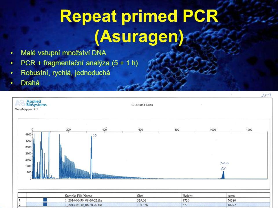 Repeat primed PCR (Asuragen) Malé vstupní množství DNA PCR + fragmentační analýza (5 + 1 h) Robustní, rychlá, jednoduchá Drahá