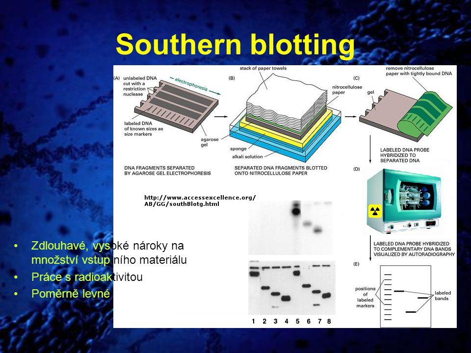 Southern blotting Zdlouhavé, vysoké nároky na množství vstup ního materiálu Práce s radioaktivitou Poměrně levné
