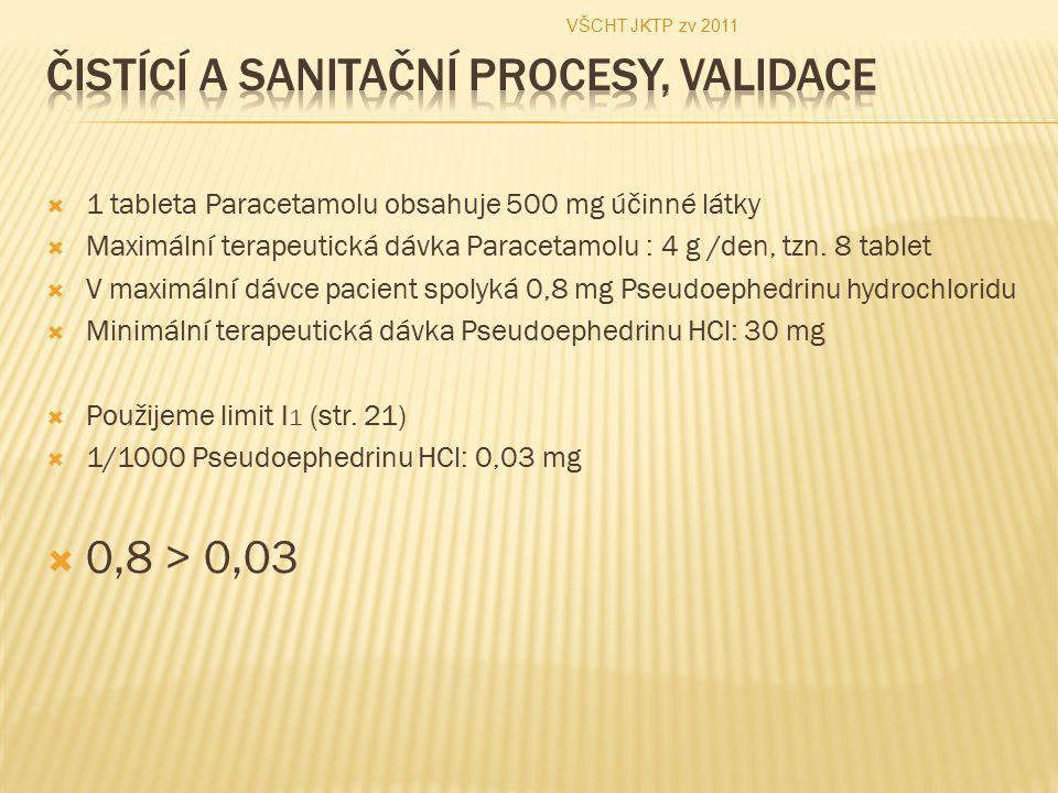  1 tableta Paracetamolu obsahuje 500 mg účinné látky  Maximální terapeutická dávka Paracetamolu : 4 g /den, tzn.